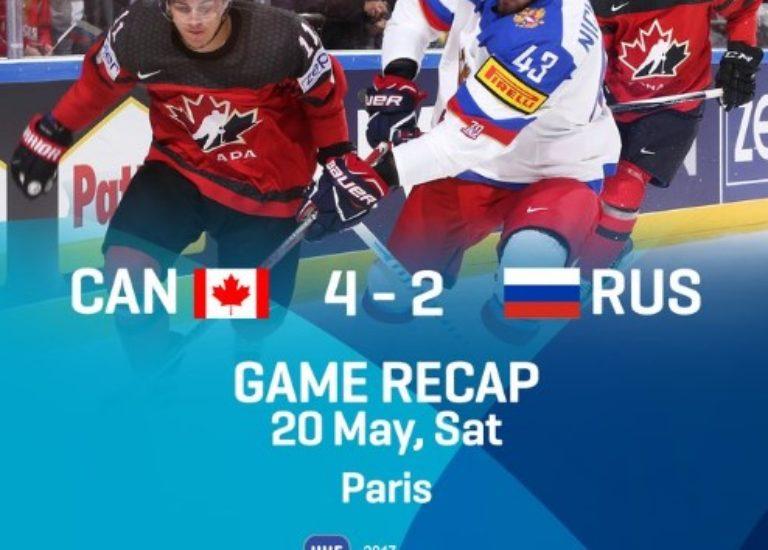 Россия-Канада хоккей финал чемпионата