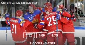#Россия - Чехия хоккей