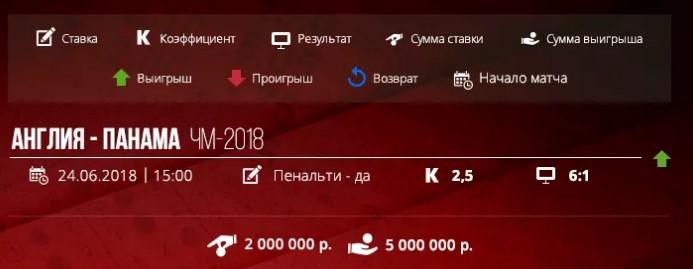ЧМ 2018
