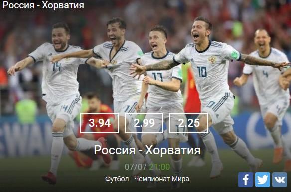 Россия - Хорватия