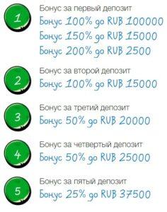 На первый и последующий депозит Вы получаете до 600 %