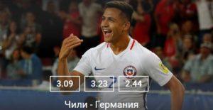 Футбол Чили - ГерманияСпорт, ставки