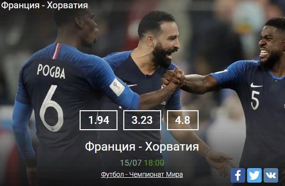 Франция - Хорватия ЧМ 2018