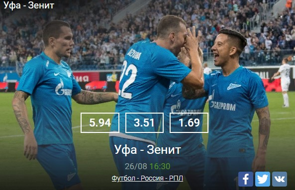 Уфа - Зенит 26.08Спорт, ставки