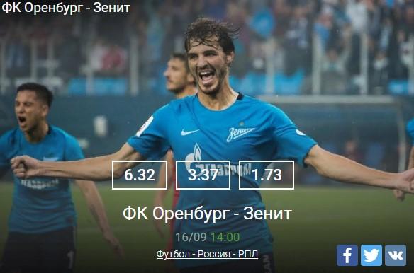 Оренбург - Зенит премьер лигаСпорт, ставки