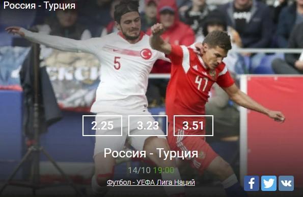 Россия - Турция Лига нацийСпорт, ставки