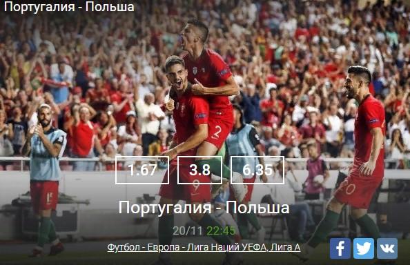 Футбол - Европа - Лига Наций УЕФА, Лига A