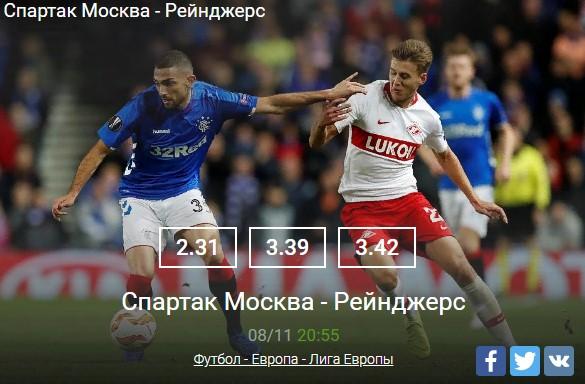 Спартак – Рейнджерс Лига Европы