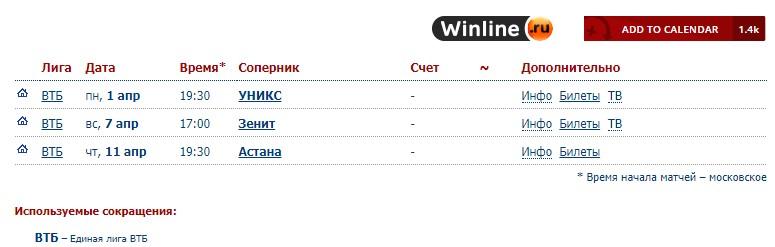 Игры ПБК ЦСКА дома
