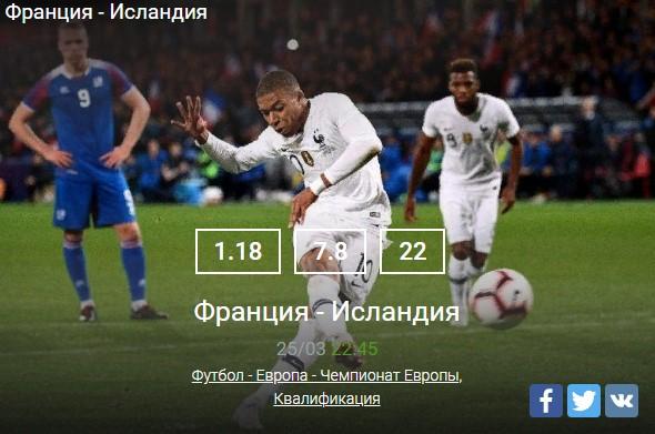 Футбол - Европа - Чемпионат Европы, Квалификация