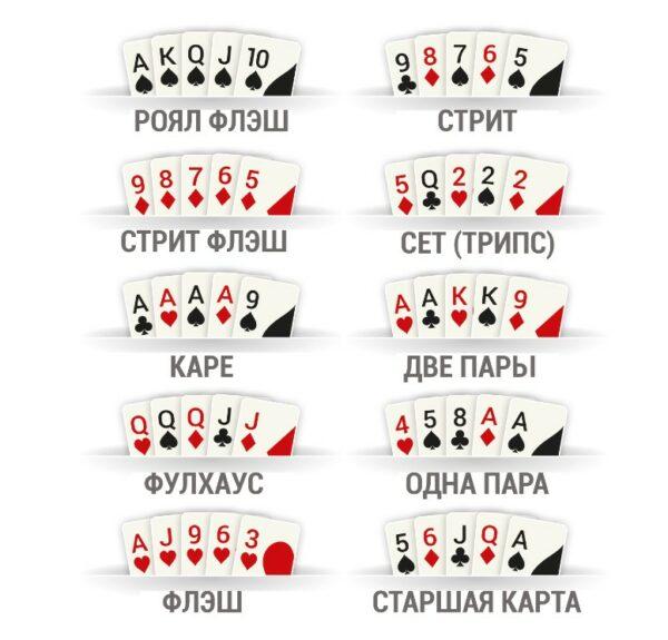 10 комбинации в покереСпорт, ставки