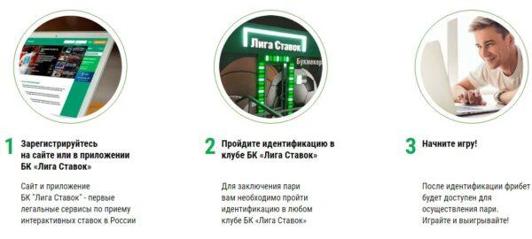 Лига ставок 500 рублей за регистрациюСпорт, ставки