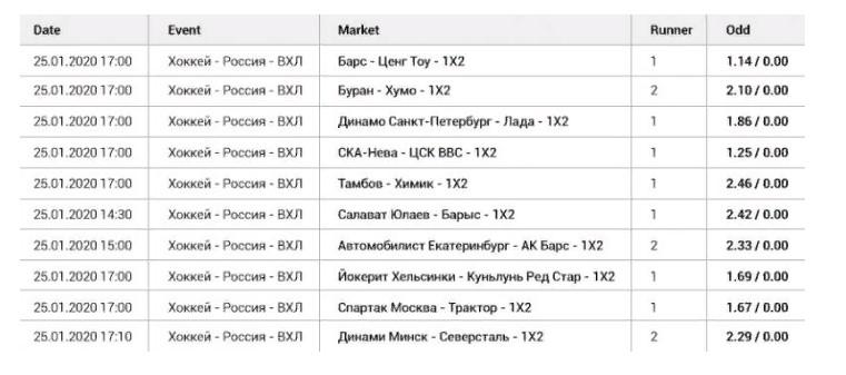 Выигрышный экспресс на 150 000 рублей
