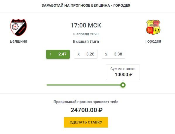 Белшина – ФК Городея прогноз на матчСпорт, ставки