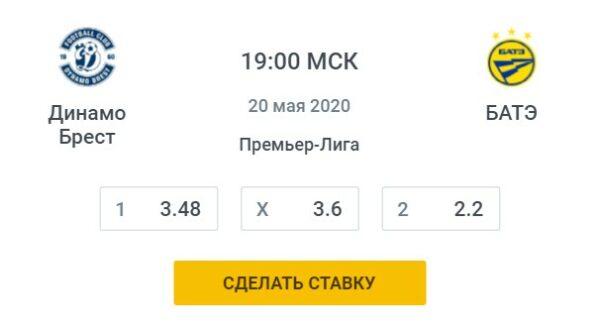 Динамо Брест – БАТЭ прогноз на матч