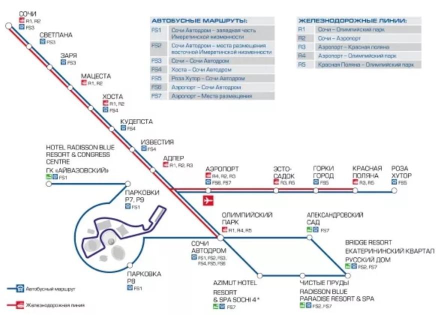 Схема курсирования поездов до казино СочиСпорт, ставки