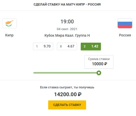 Ставим на сборную РоссииСпорт, ставки