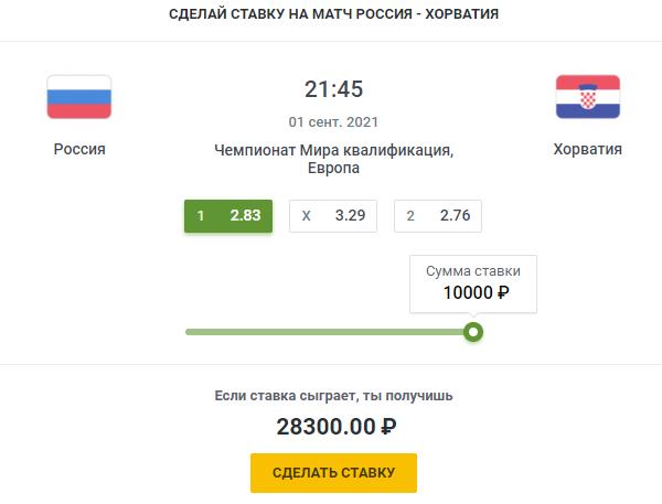 Ставки на матч Россия-ХорватияСпорт, ставки